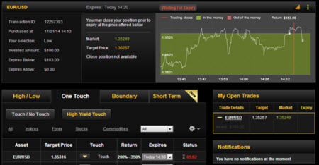 Australia binary options free binary options trading game