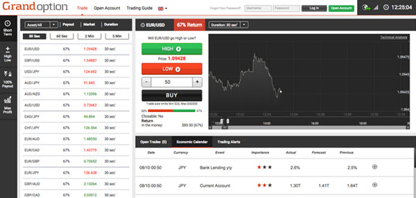 Binary options trading system 2014 grand