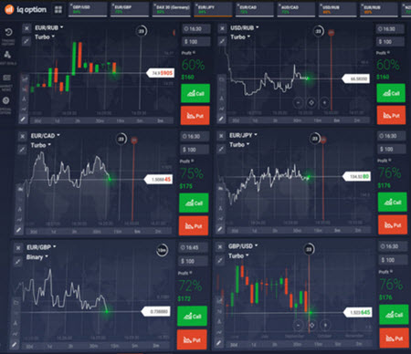 Learn the basics in binary options trading courses